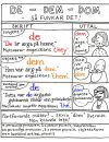 När en språkvetare och illustratör är samma person